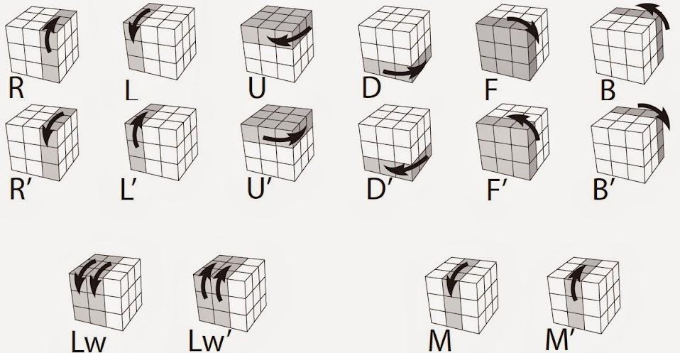 Paso de resolución Cubo de Rubik