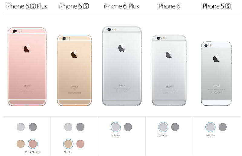 https://lh3.googleusercontent.com/-f4xPZKZimAU/VfIitT_GkNI/AAAAAAAAmJA/iGXP1JzaTb8/s800-Ic42/iPhone-Lineup-Sep-2015.jpg