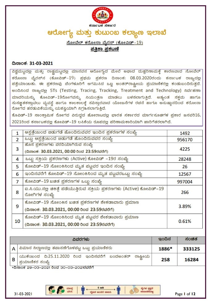31-03-2021 kovid-19 health bulletin