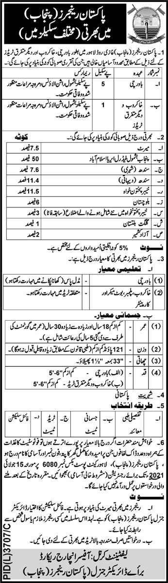 Punjab Rangers Jobs 2021