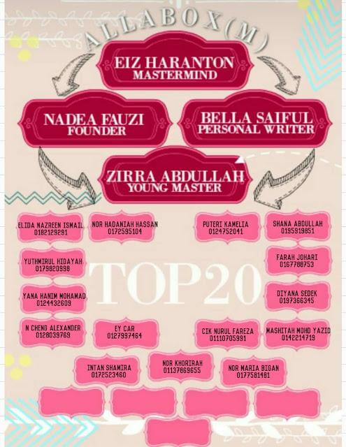TOP 20 FAIRY ANGELS TAPI MASIH ADA 5 KEKOSONGAN?