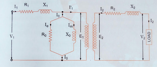 EQUIVALENT CIRCUIT OF A TRANSFORMERS
