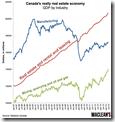 Economie asymétrique
