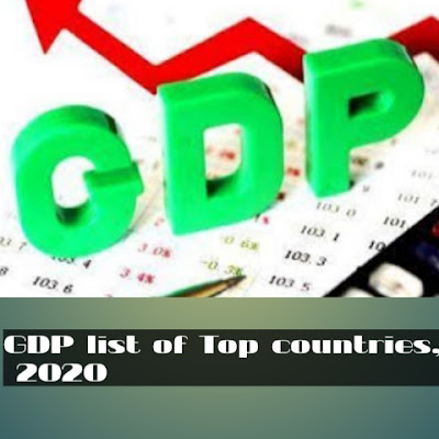 Top 10 countries with highest GDP rate in 2020