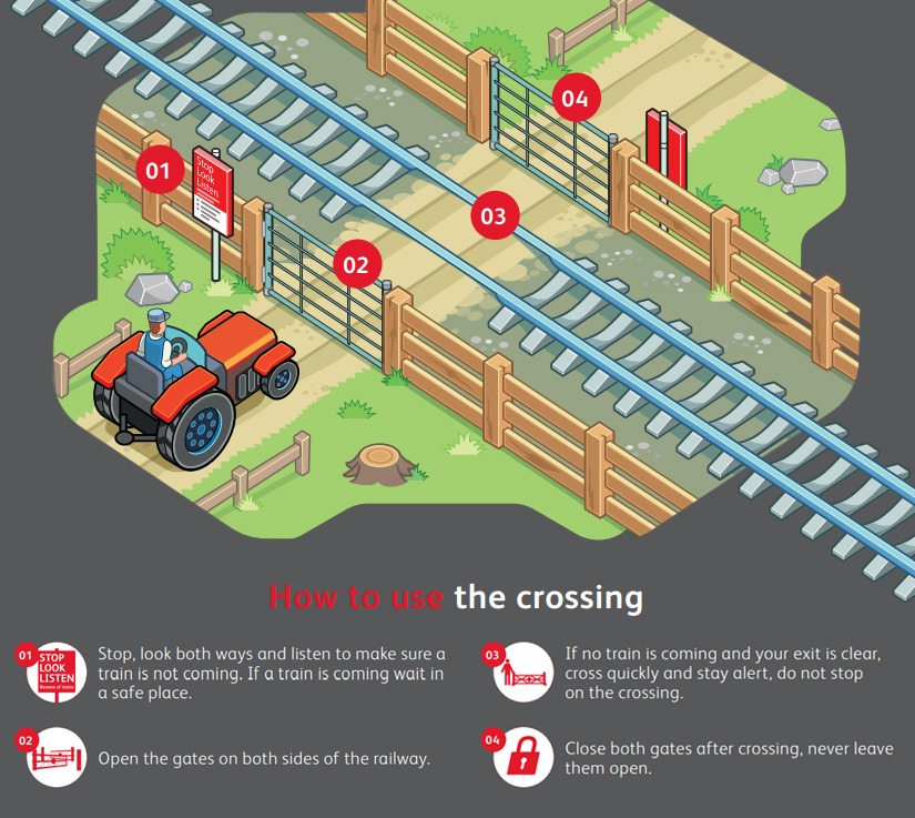 user-worked-level-crossing-graphic