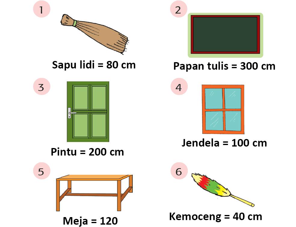 Kunci Jawaban Halaman 83, 84, 85, 86, 87 Tema 5 Kelas 2