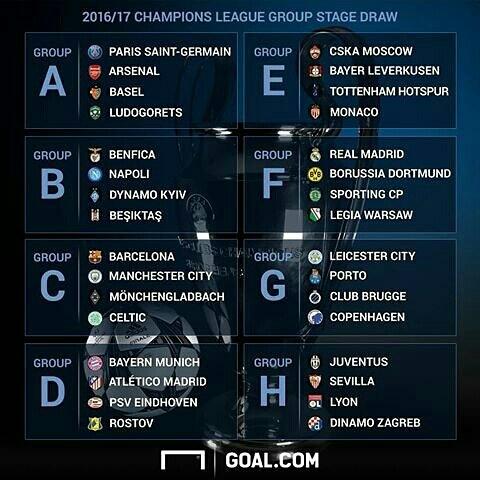 champions league 2019 groups