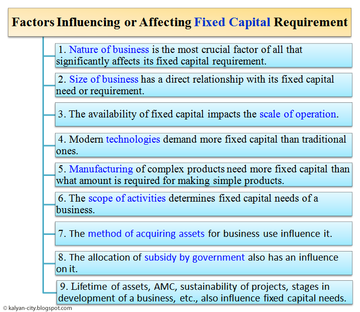 factors affecting fixed capital requirement