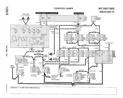 Mercedes W124 Wiring Diagram Pdf - Wiring Diagrams User on