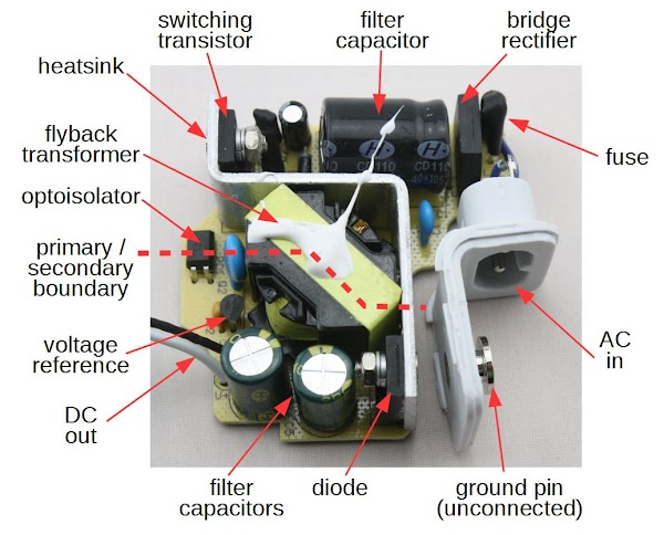 The counterfeit Magsafe power supply uses a standard flyback switching power supply circuit. AC enters at the right and is converted to DC. The switching transistor sends pulses into the flyback transformer (center), which produces the low voltage output (left).
