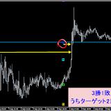 EUR/USD M5 9月勝率87.04%リアルタイムで確認した直近シグナル9.30まで