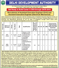 DDA AEE GATE 2019 Notification www.indgovtjobs.in