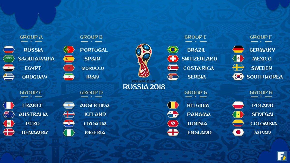 Vòng Bảng World Cup 2018