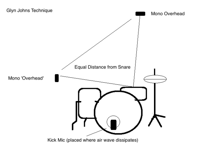 [simple+drums%5B2%5D]