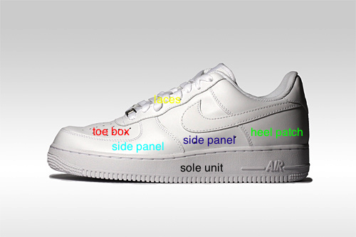 ... Nike Air Force One don't stop only at the silhouette. The basic  architecture of the skull and the shoe are the same. The diagrams below  should explain ...