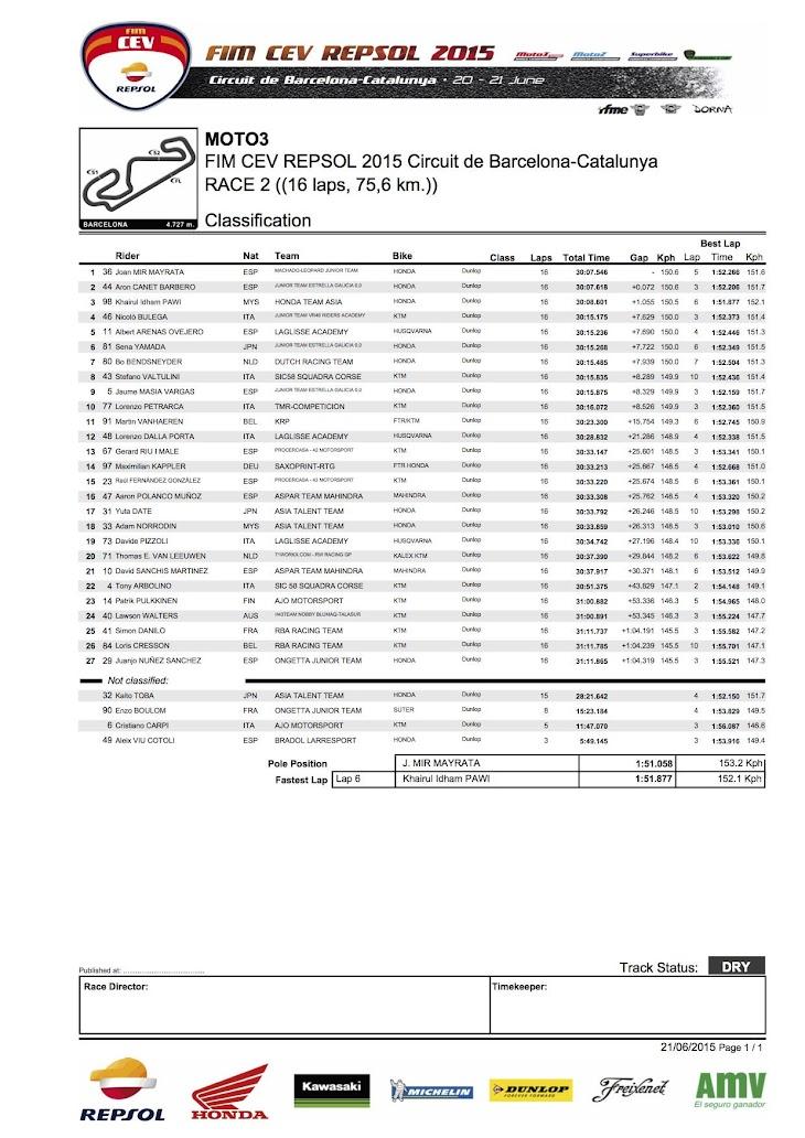 moto3-cev-2015barcelona2.jpg