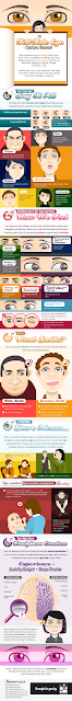 Infographix - The-Tell-Tale-Eye-Emotions-Revealed-Infographic1.png