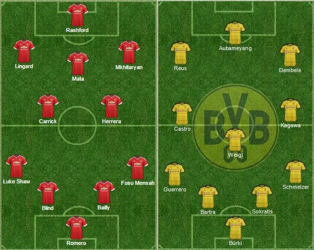Borussia Dortmund Vs Manchester United