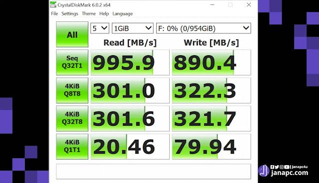 ADATA SE770G external storage review