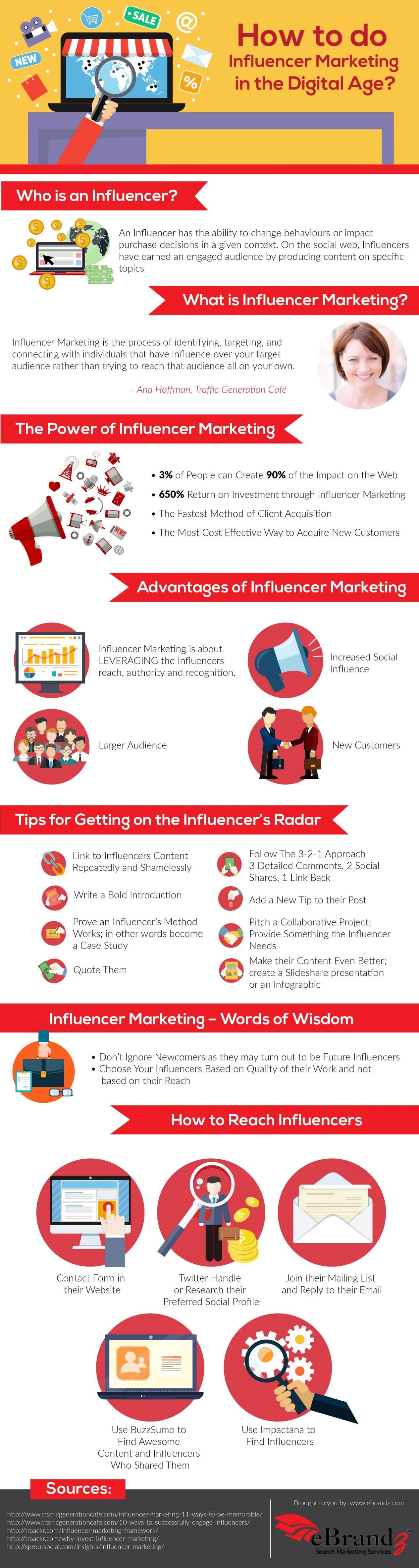 ¿Cómo utilizar el marketing de influencia en la actual era digital?
