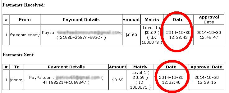 Cashfeeder матрица вложи 69 центов и получи свыше 120 тысяч долларов