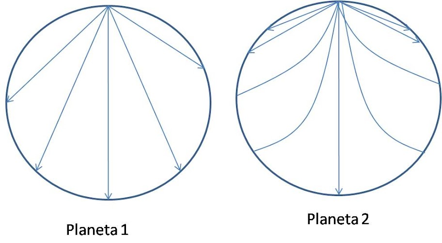 external image graficas-planetas.jpg
