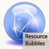 resource bubbles