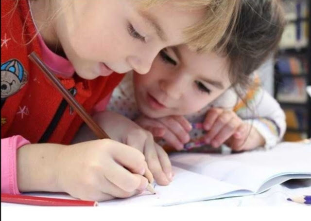 Development of Self-Concept in children