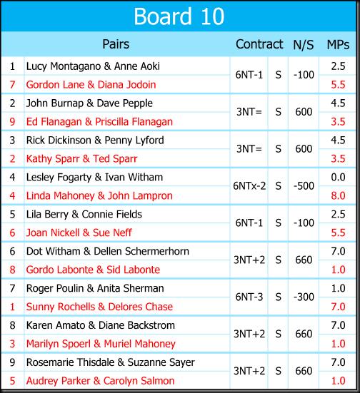 Recap Boards 25 May 2017-10