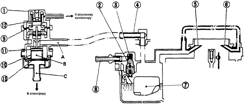 Система вентиляции поплавковой камеры