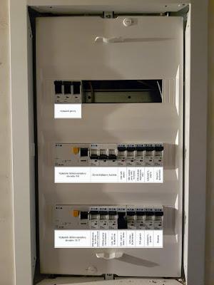 Opis słowny obwodów na tablicy elektrycznej