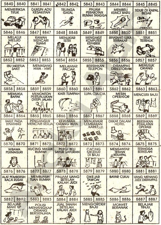Daftar Buku Mimpi 4D dengan Nomor Togel Abjad 5840 – 5887 dan 8840 – 8887