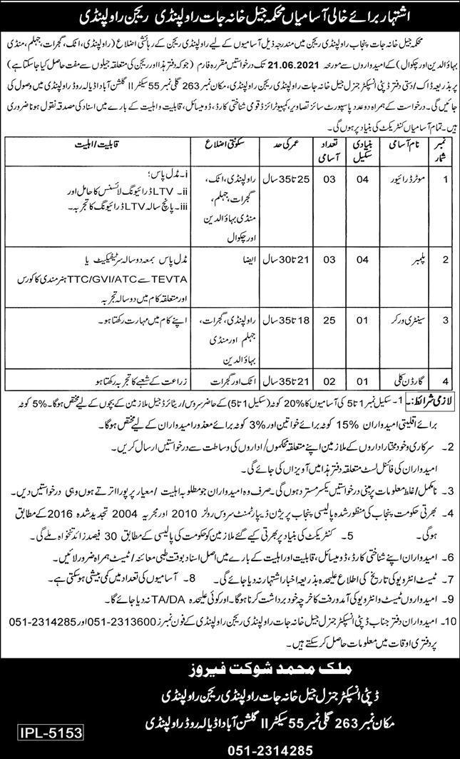 Punjab Jail Khana Jat Department Rawalpindi Region Jobs June 2021