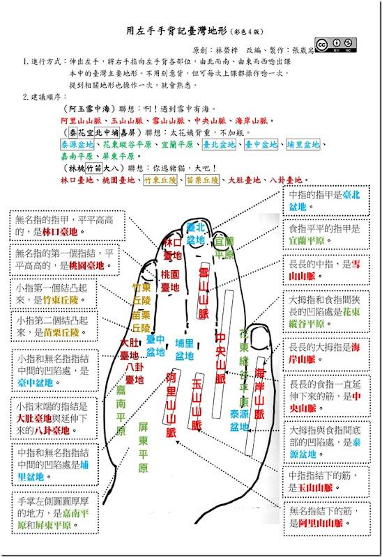 補充_用左手記臺灣地形4_彩色_01