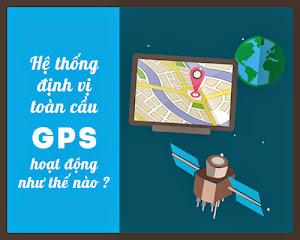 Nguyên lý hoạt động hệ thống định vị toàn cầu GPS