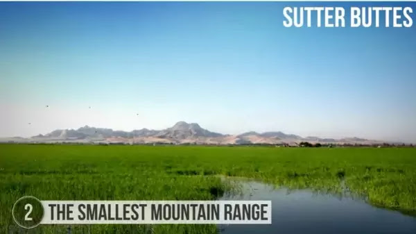 The Smallest Mountain Range