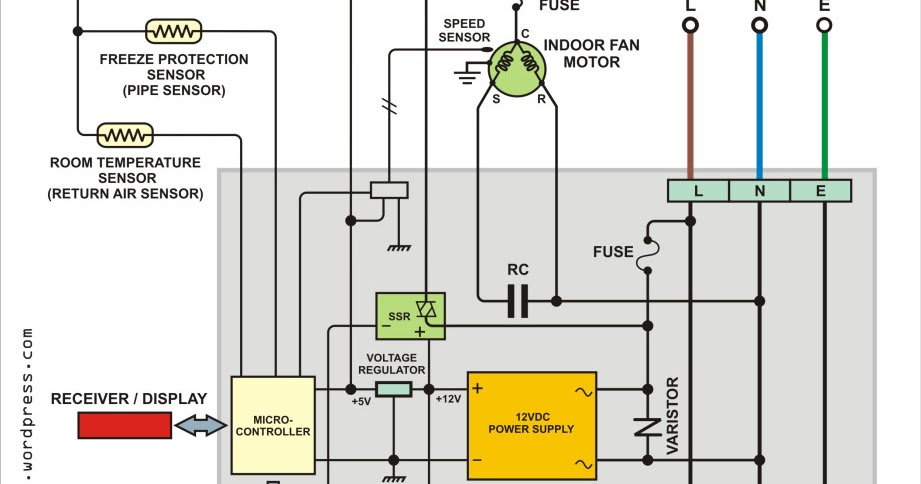 Split Air Conditioner New Split Air Conditioner Circuit Diagram