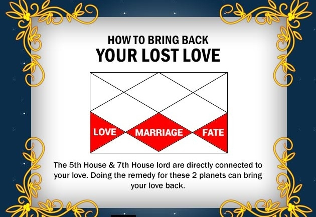 How to Bring Back the Lost Love in Your Life with The Help of Astrology Theory
