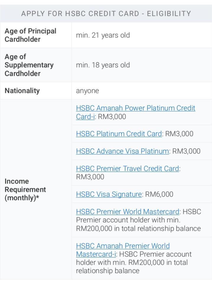 Kelayakan Permohonan Kad Kredit HSBC