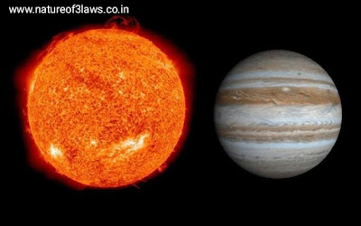What would happen to our solar system , if the mass of the Jupiter been equal to the mass of the sun?