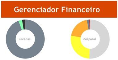 gerenciador-financeiro