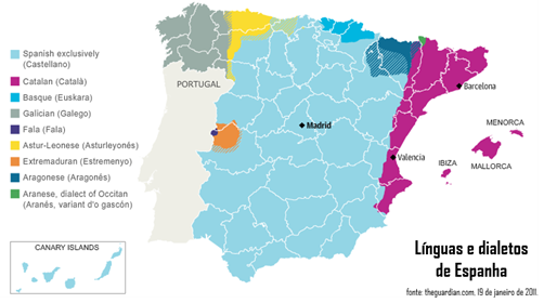 Línguas e dialetos de Espanha