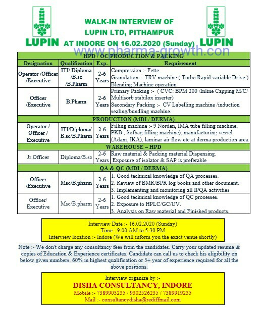 Lupin Ltd - Walk in interview for Production, Packing, QA, QC, Warehouse, HPD on 16th Feb 2020 @ Pithampur