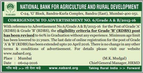 nabard-recruitment-eligibility