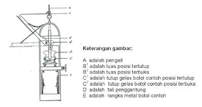 Gambar 4 Contoh alat pengambil air botol biasa dengan pemberat
