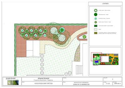 diseño de jardín proyecto jardinería paisajismo proyectos chalet alicante san vicente del raspeig