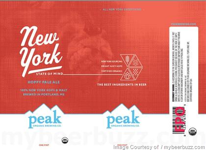 Peak organic New York State Of Mind