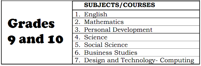 FODE Grade 9 and Grade 10 courses