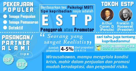 Tipe Kepribadian ESTP - Tes MBTI - Rangkuman Hasil