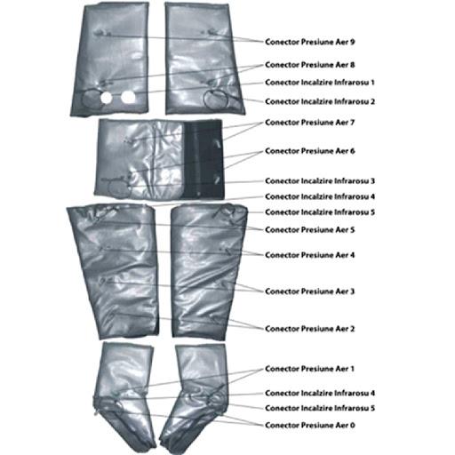 Expert Drenaj Limfatic - Conectori Costum